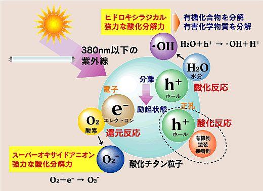 photocatalyst.jpg