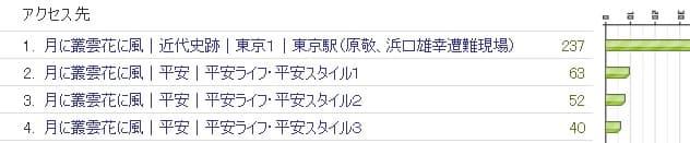 https://blog-imgs-58-origin.fc2.com/m/u/r/murakumo1868/201411112103107bf.jpg