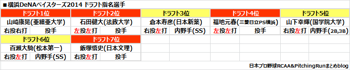 201410311220344f8.png