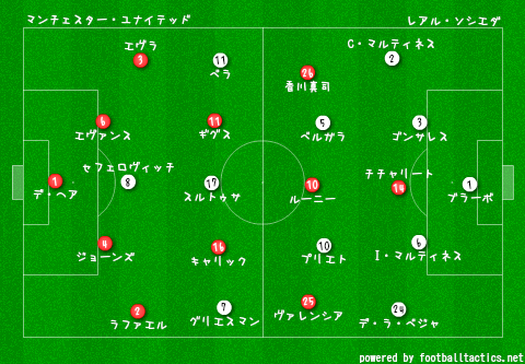 CL_2013-14_Manchester_United_vs_Real_Sociedad_re.png