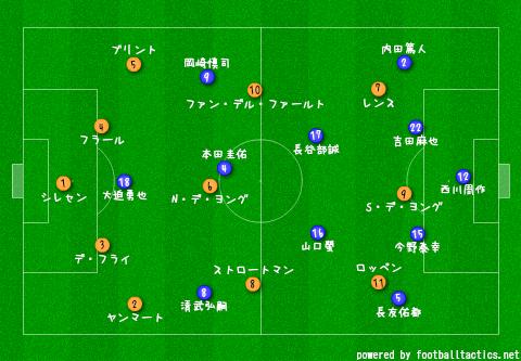 Friendly_Netherlands_vs_Japan_re_20131116.png
