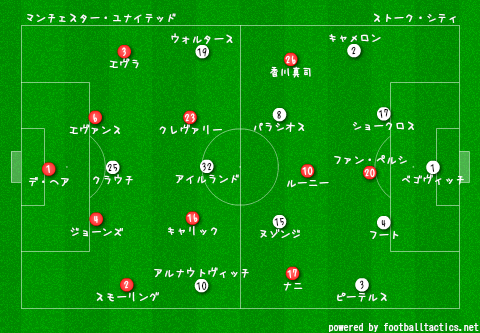 Manchester_United_vs_Stoke_2013-14_re.png