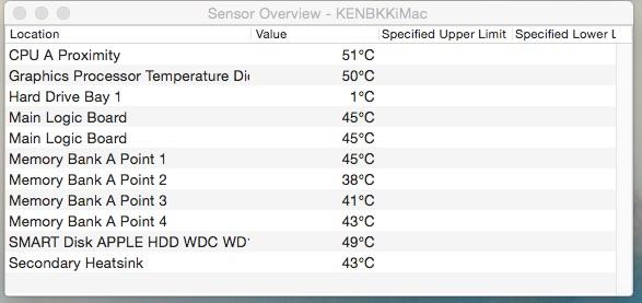 Sensor Overview KENBKKiMac