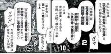 東京喰種8巻文字の大きさ