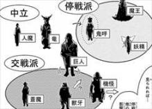 まおゆう断る8巻現在の停戦派・開戦派の状況