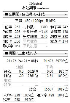 20130813tenhou.png