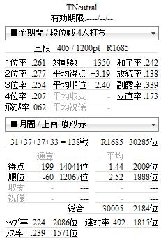 20130820tenhou.png