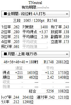 20130824tenhou.png