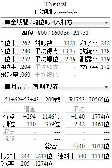 20130826tenhou.png