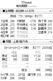 20131010tenhou.png