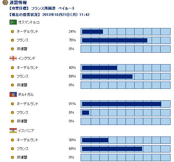 battledata201310211.jpg